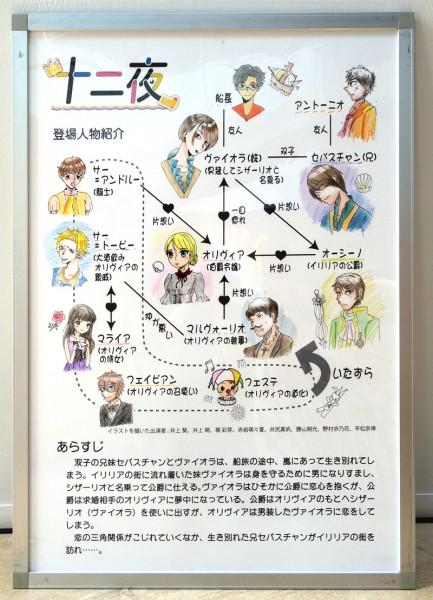 characters-panel-96dpi